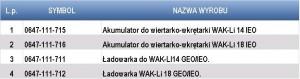 akcesoria IEO